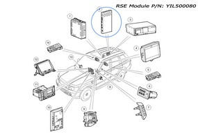 Bentley Parrot 3200 Ls Wiring Diagram together with 2004 Acura Tl Electronic Throttle Control System Diagram likewise Hyundai Santa Fe Radio Wiring Diagram furthermore Geo Tracker Wiring Diagram Also 1992 Metro On in addition 2000 Bmw Mini Cooper Spark Plug And Ignition Coil Wire Diagram. on hyundai tiburon radio wiring diagram