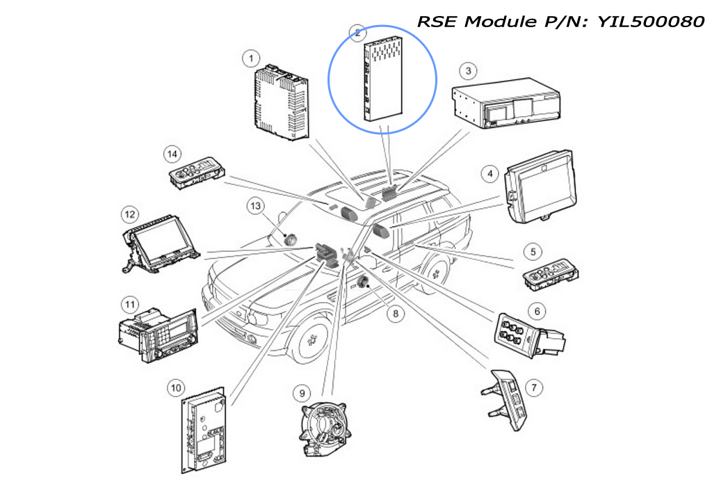Toyota Ta a Air Conditioning System moreover 1999 Subaru Impreza Engine Diagram besides 5kc07 Mitsubishi Vereada Replace Timing Belt Vereada V6 3lt further  on 2004 range rover to install hose diagram